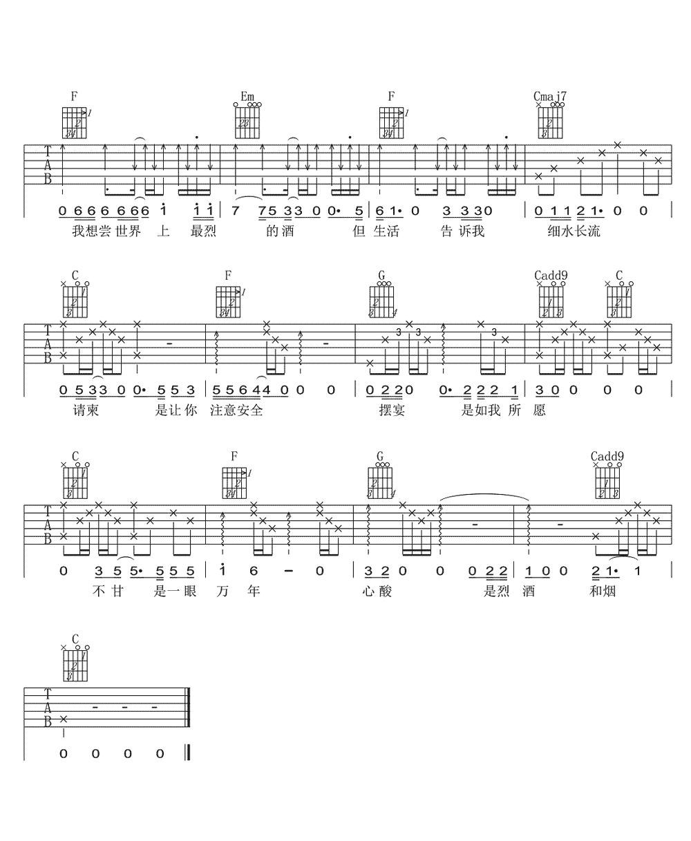 如谁所愿吉他谱_隔壁老樊_C调高清弹唱六线谱