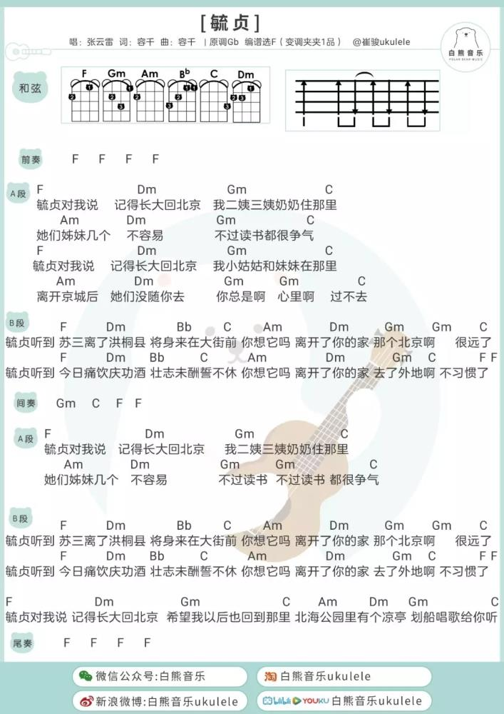 毓贞尤克里里谱_张云雷_德云社相声演员